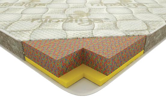 cnc mattress - Ortho Mattress