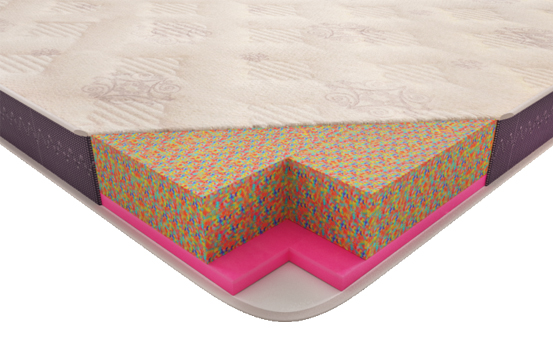 Nindiya Mattress