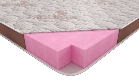 Pu Foam Mattress Nindiay
